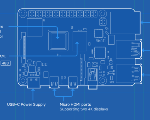 Raspberry Pi 4 Update: USB – C Power delivery fixed, RAM upgraded